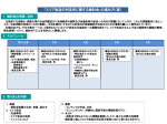 「エリア放送の利活用に関する検討会」の進め方(案)