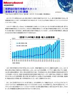 「世界初の取引市場がスタート 多様化するLNG調達」 芝尾 俊介