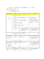 平成 26 年度 広島県障害者虐待防止・権利擁護研修プログラム(広島会場)