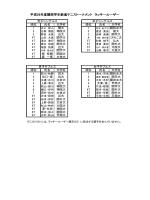 新進テニストーナメント本戦 ラッキールーザー