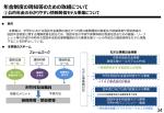 PDFファイルプレゼン-5年金局