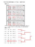 平成23年度鳥取市選抜インドア大会 - 鳥取大学ソフトテニスサークル L.cat