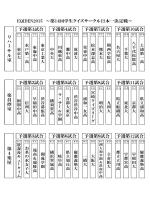 EQIDEN2015 ~第14回学生クイズサークル日本一決定戦~ 予選