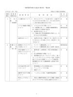一般質問通告一覧表(PDF)