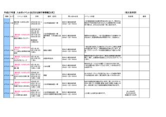 2015年3月のイベント情報(15/02/23)(PDF)