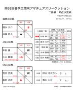 第65回春季全関東アマチュアスリークッション