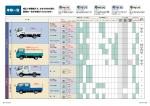 諸元表・価格 ダウンロード(PDF:2197KB)