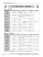 8ページ (ファイル名:H27.3.15oshirase_08 サイズ:187.33KB)