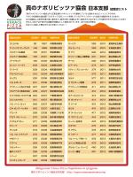 真のナポリピッツァ協会日本支部加盟店リスト