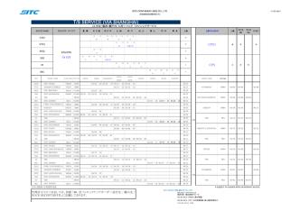 2015/03/23 17:37 12.中京・関西・瀬戸内・九州~マニラ トランシップ;pdf