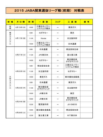 2015関東選抜リーグ戦組合せ