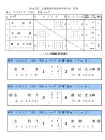 BS o - 全国高体連卓球専門部;pdf