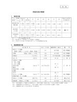 別紙:供給計画の概要 [PDF 127.41KB];pdf