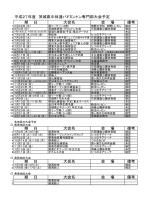 平成27年度 茨城県中体連バドミントン専門部大会予定 期 日 大会名 会;pdf