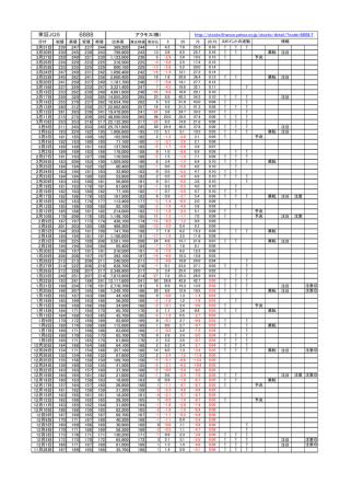6888 アクモス(株);pdf