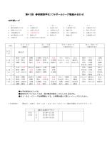 組み合わせ - 太成学院大学 女子ソフトボール部
